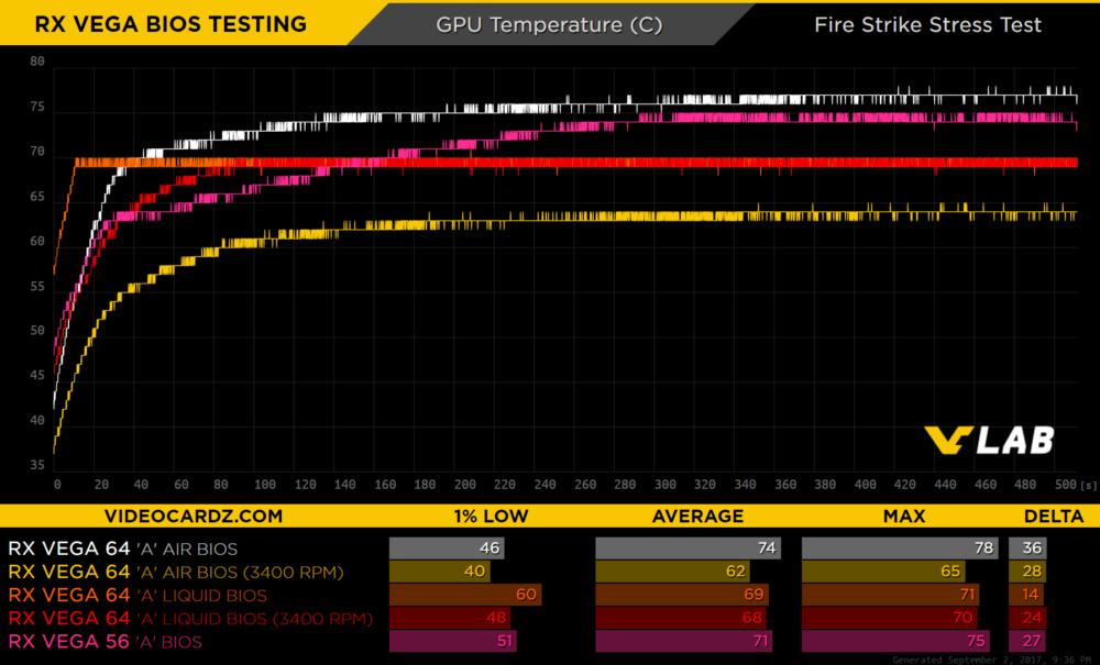 AMD Radeon Vega BIOS flashing report | VideoCardz com