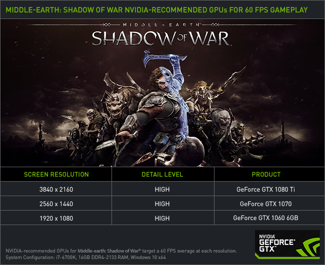 NVIDIA GeForce Game Ready 387.92 WHQL