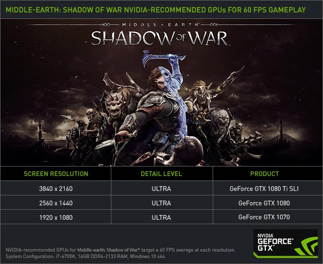 NVIDIA GeForce Game Ready 387 92 WHQL - VideoCardz com