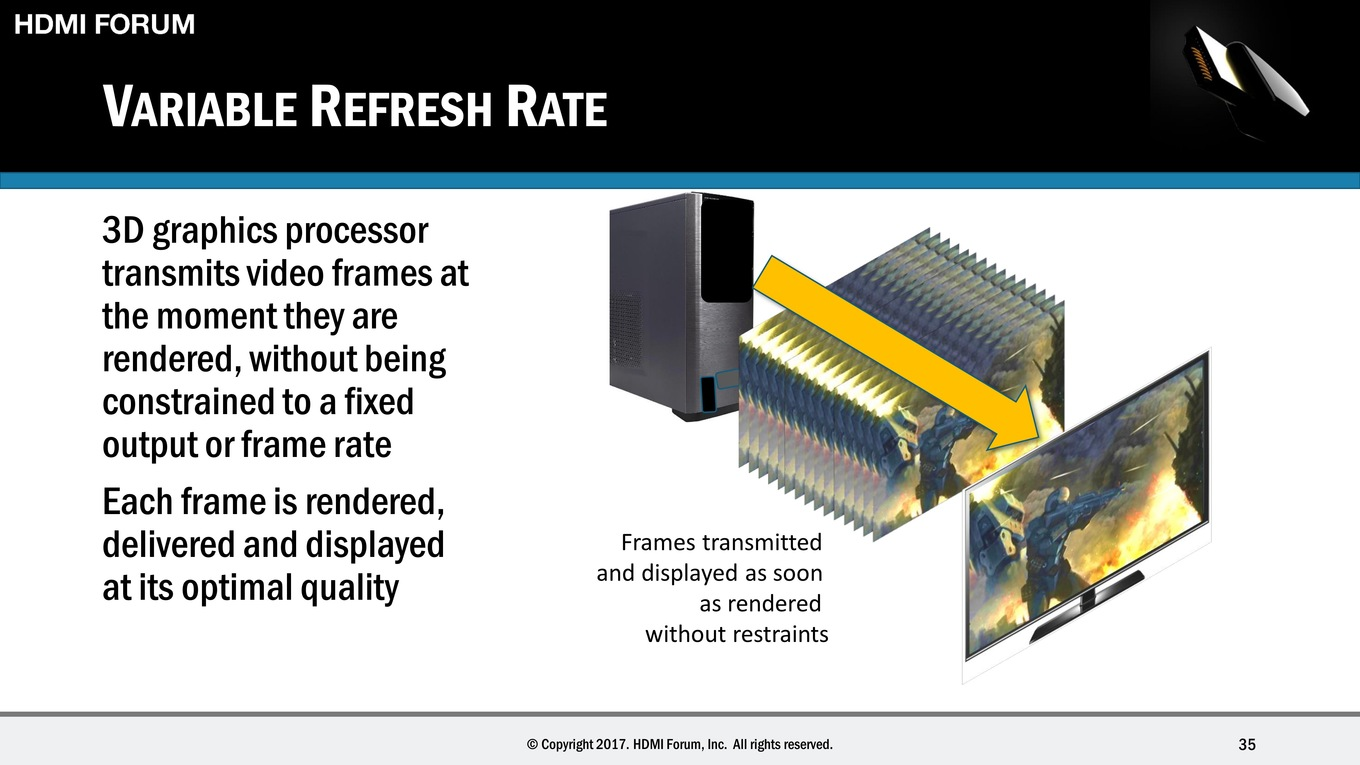 HDMI 2.1 final specs released: Dynamic HDR, Variable Refresh Rate ...