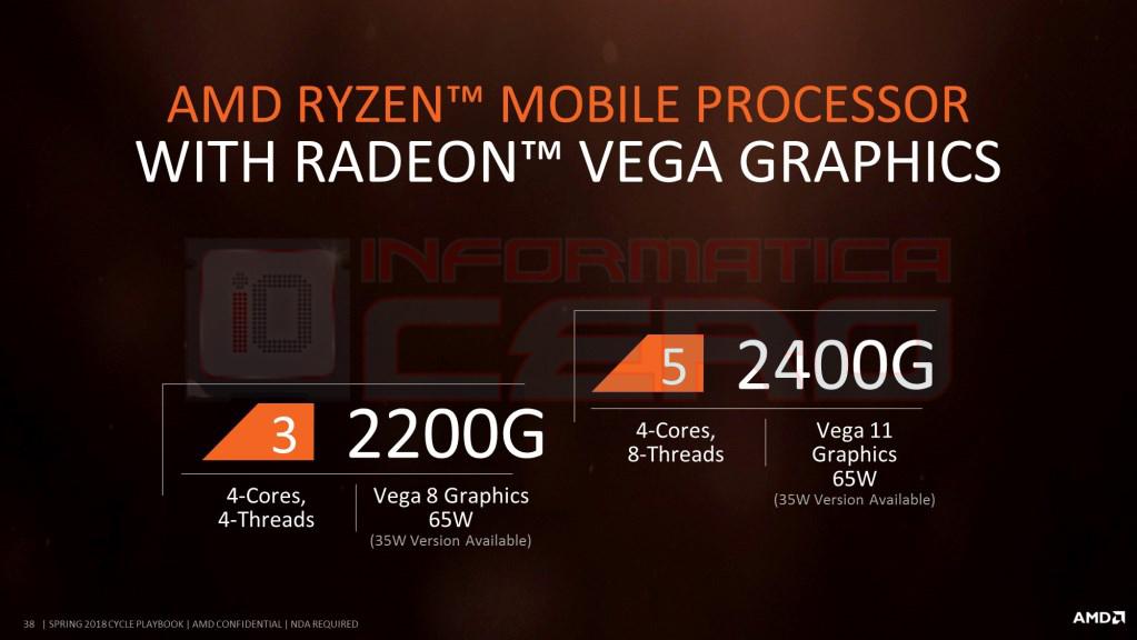 Amd Preparing Mobile Ryzen 5 Apu With Vega 11 Graphics Videocardz Com