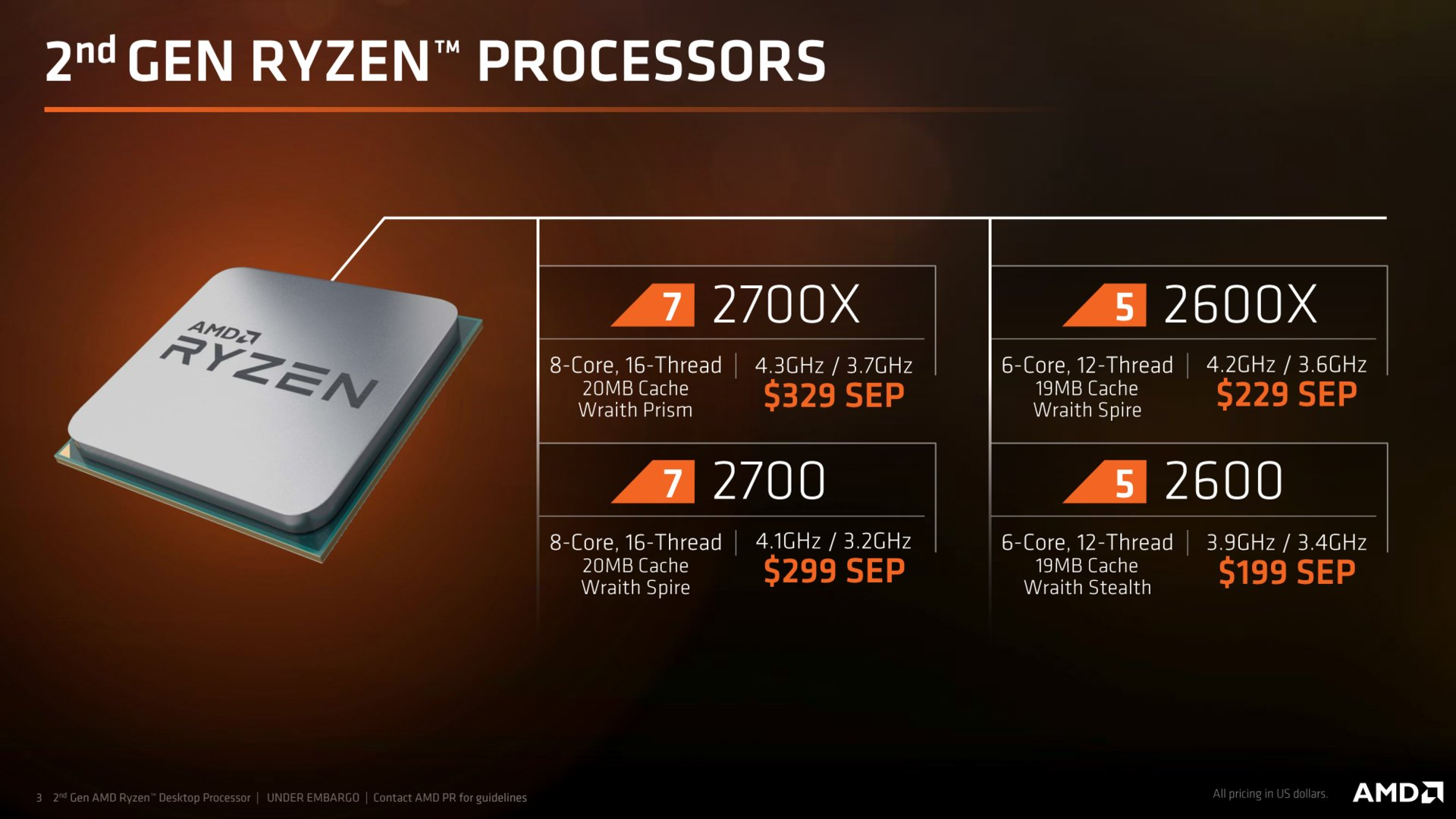 Amd Announces Ryzen 2000 Pinnacle Ridge Series Videocardz Com