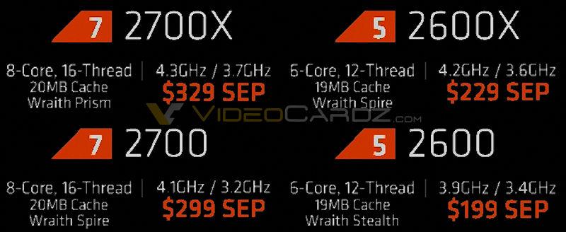 AMD Ryzen 2000 (Zen+) available for preorder | VideoCardz com