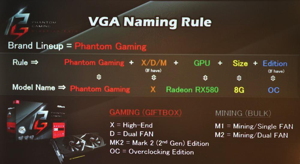 ASRock's GPU roadmap hints at no next-gen Radeon till at