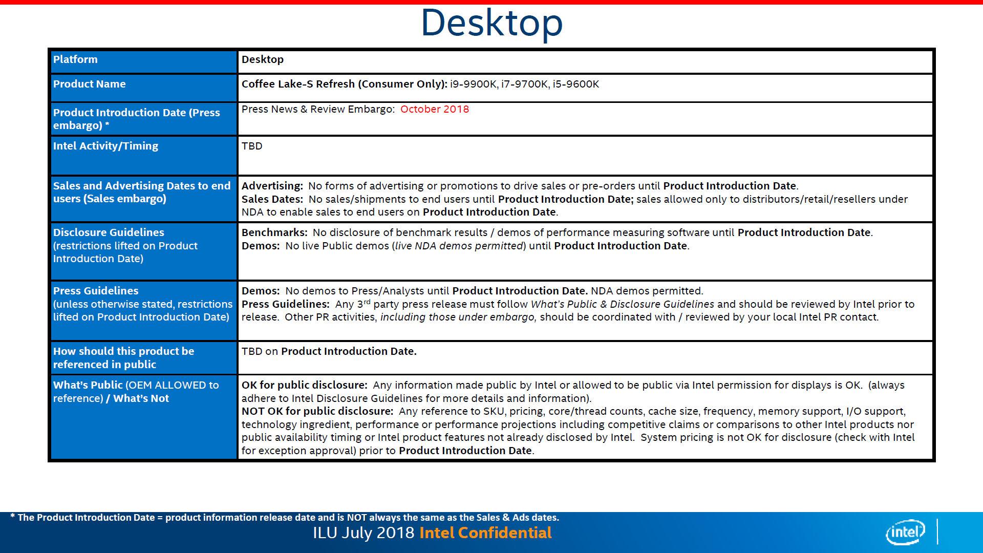 Lastest Roadmap: Intel Core i9-9900K, i7-9700K and i5-9600K