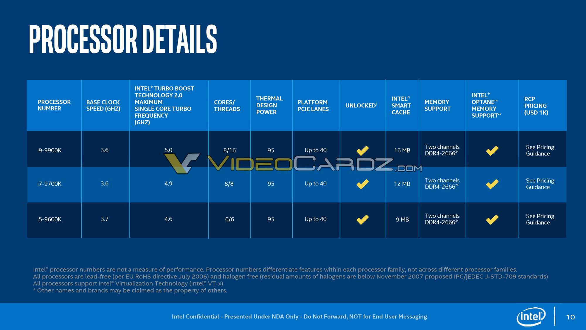 Intel Core i9-9900K confirmed to be soldered | VideoCardz com