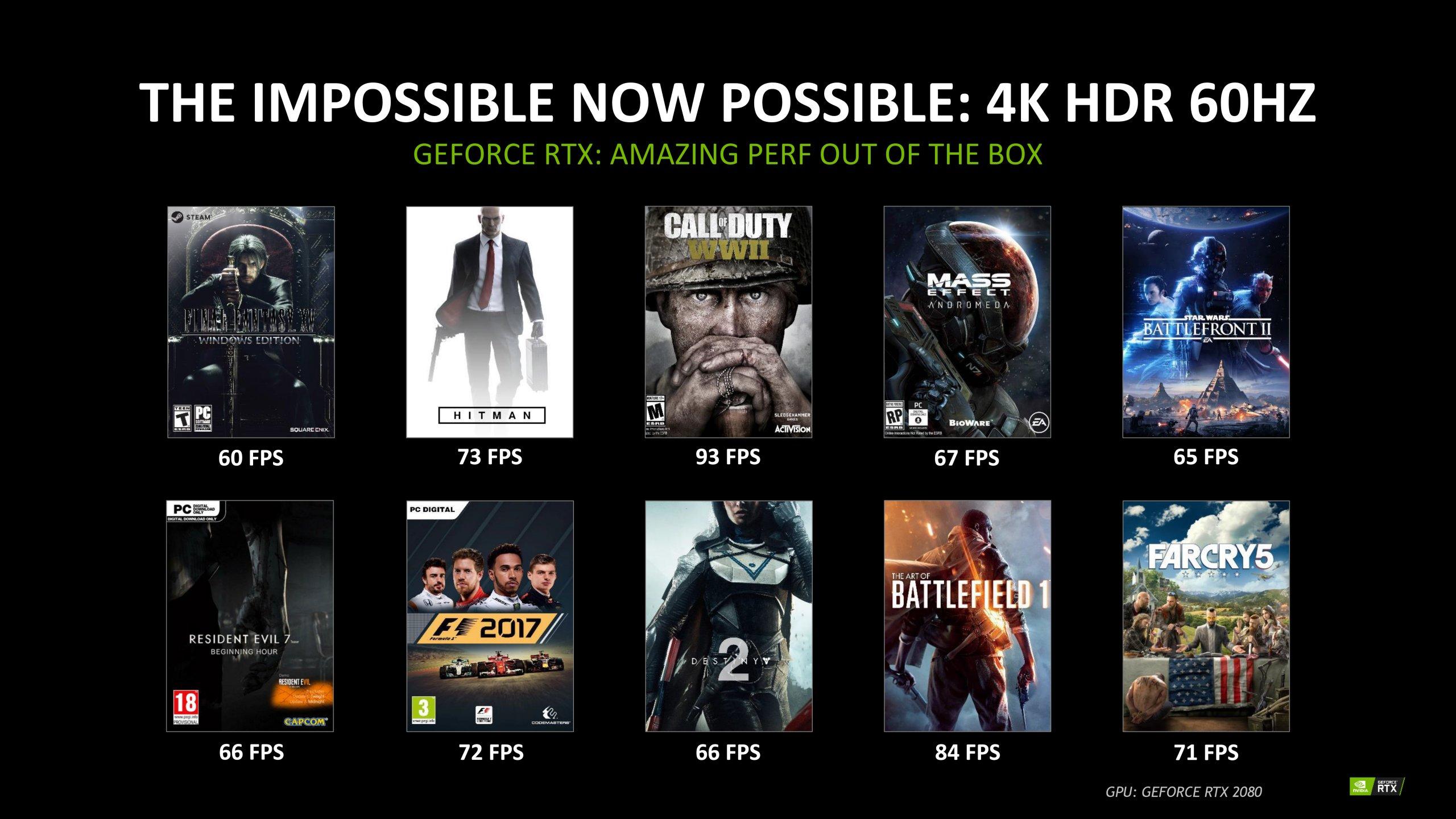 NVIDIA publishes GeForce RTX 2080 vs GeForce GTX 1080