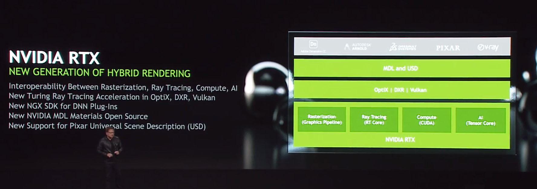 NVIDIA announces Quadro RTX 5000, 6000 and 8000 ray-tracing