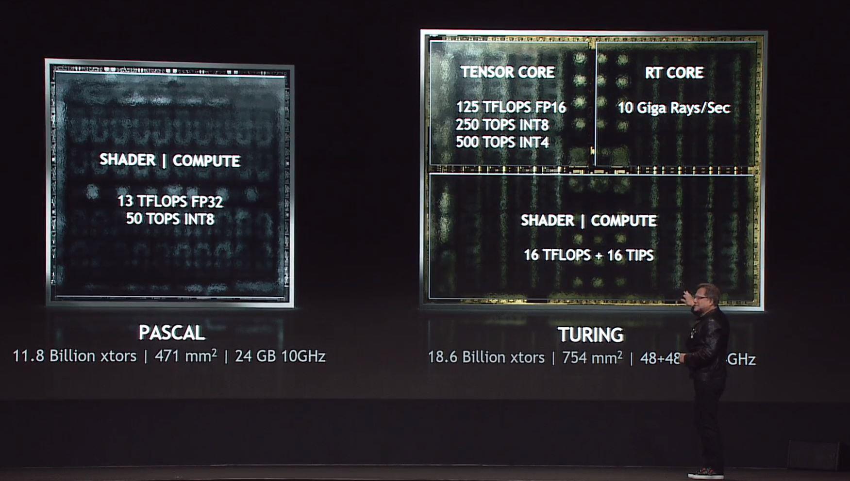 NVIDIA-Turing-vs-Pascal-3.jpg