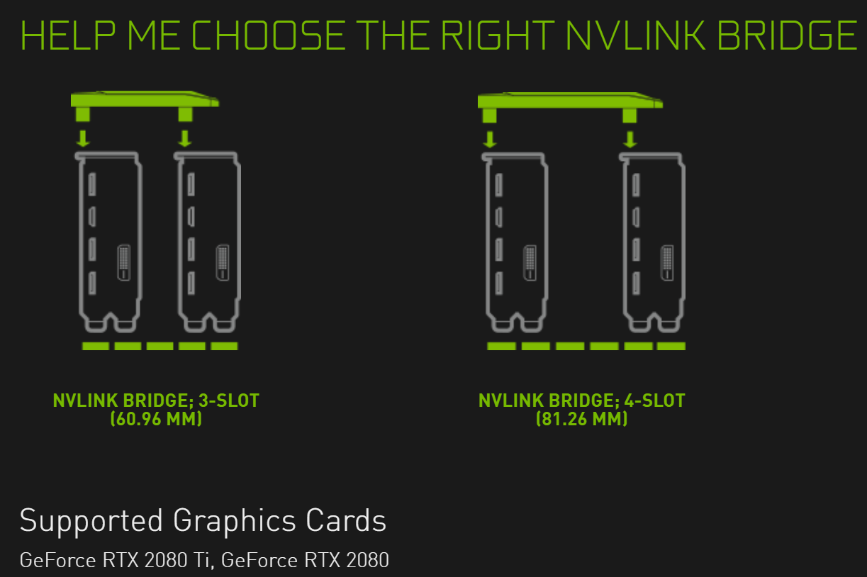 NVIDIA GeForce RTX 2070 does not have NVLINK - VideoCardz com