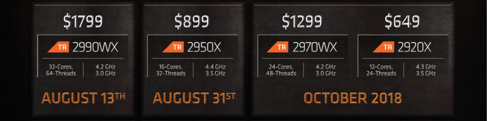 AMD anuncia Ryzen Threadripper 2990WX, 2970WX, 2950X y 2920X