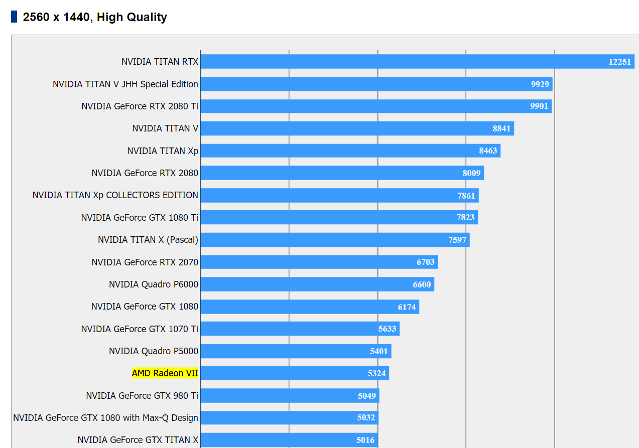 AMD-Radeon-VII-2560x1440-High-Quality-FF