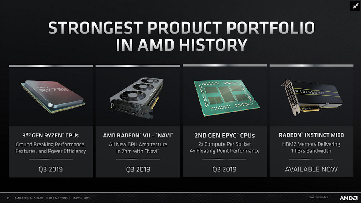 https://cdn.videocardz.com/1/2019/05/AMD-Annual-Shareholder-Meeting-Navi-Ryzen-3000.jpg