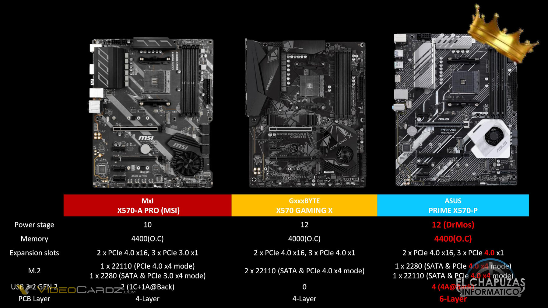 Something GIGABYTE, MSI and AMD do not want you to see
