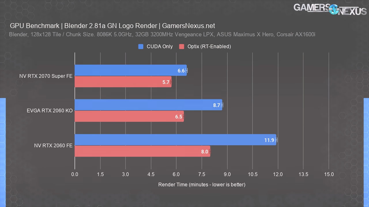 nvidia geforce gtx 1070 vs rtx 2060