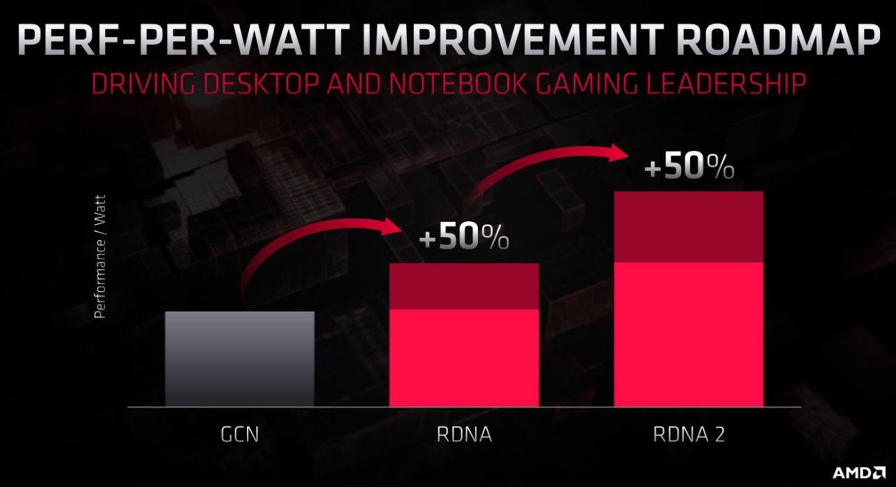 AMD-RDNA-Power-Efficiency-2.jpg
