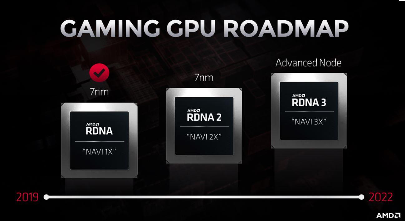 AMD-Radeon-RDNA-2020-2021-Roadmap.jpg