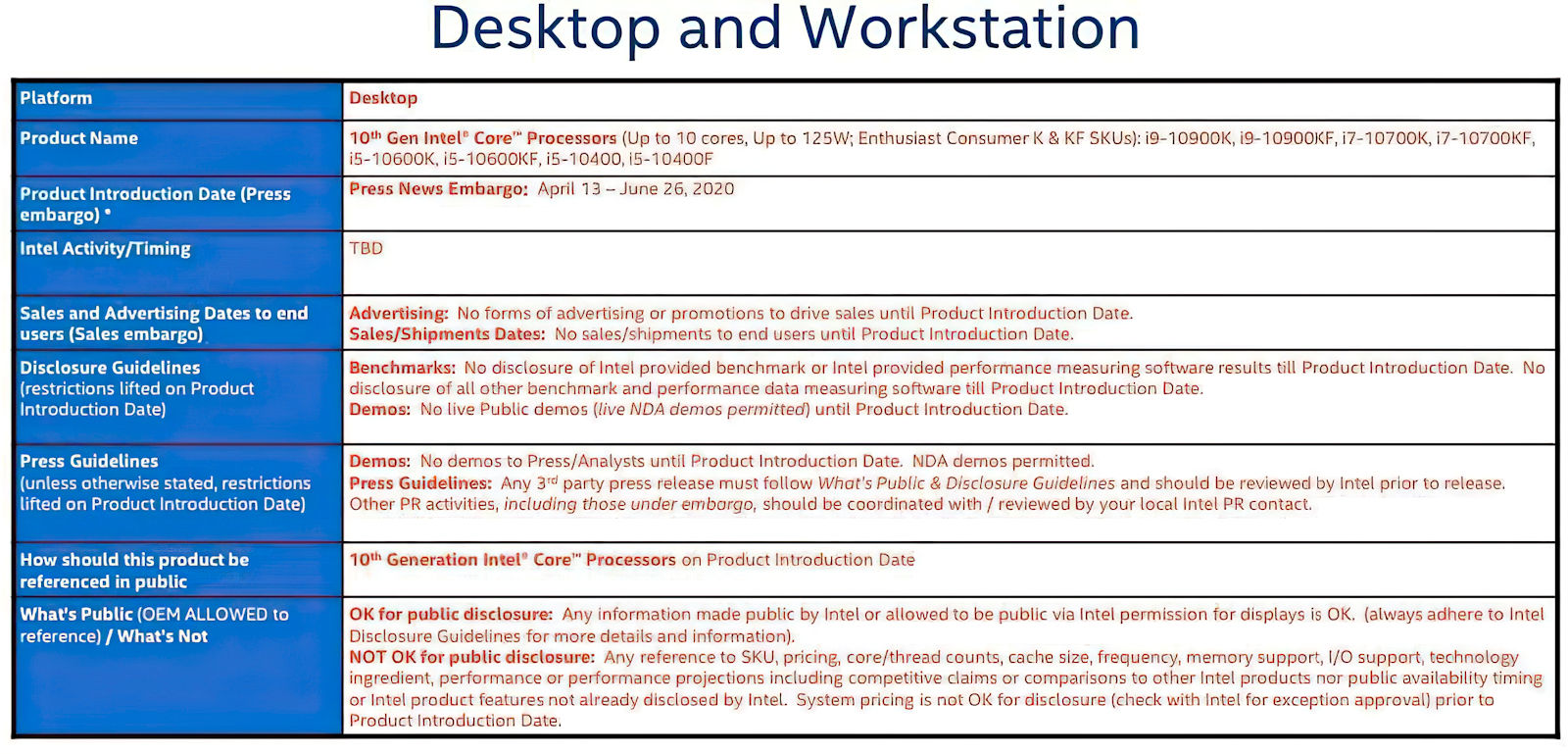 Mickey: Core 10xxx desktop CPUs launch time frame outed [IMG]