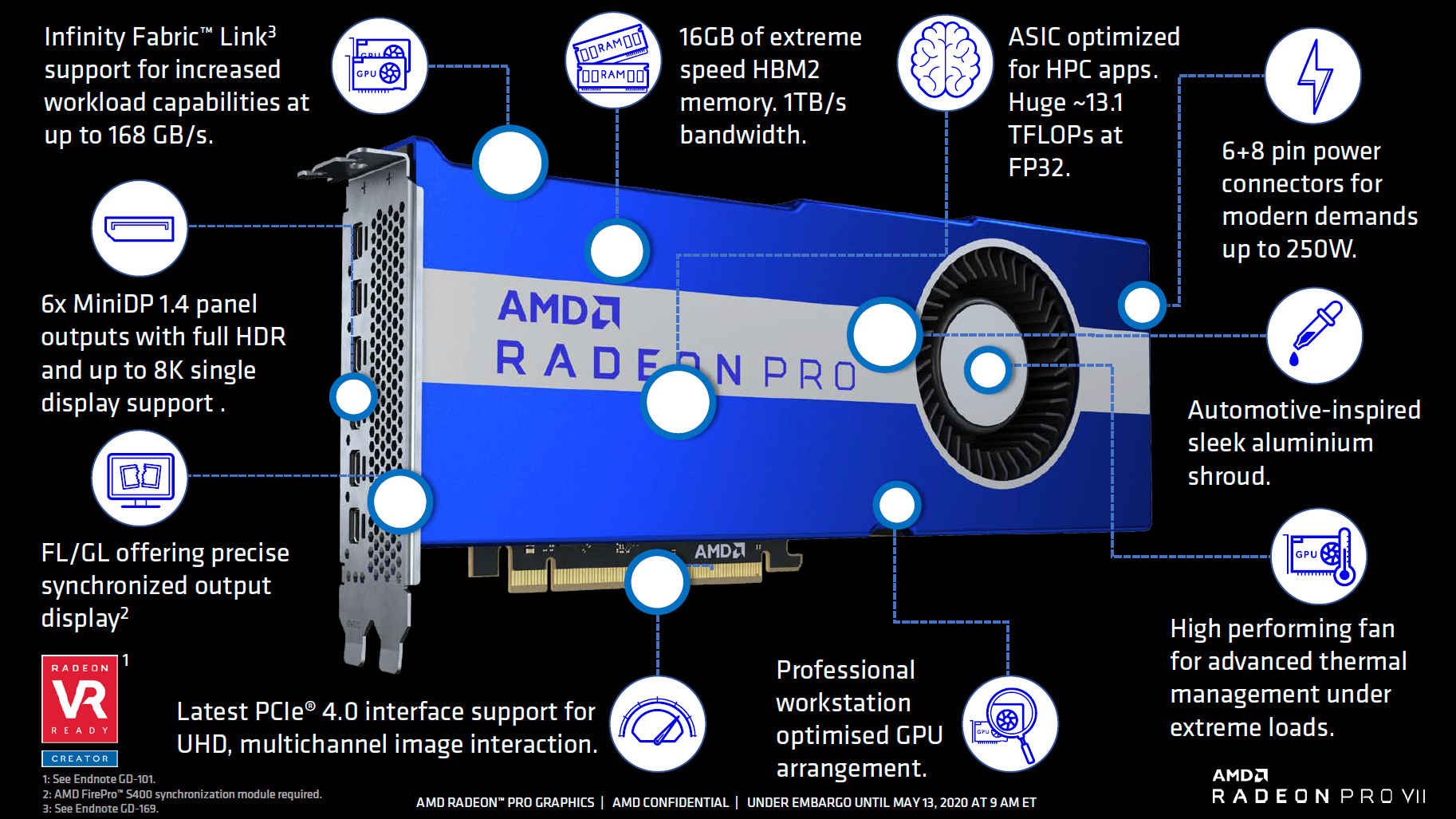 Amd Announces Radeon Pro Vii Featuring 16gb Hbm2 Memory And Infinity Fabric Link Videocardz Com