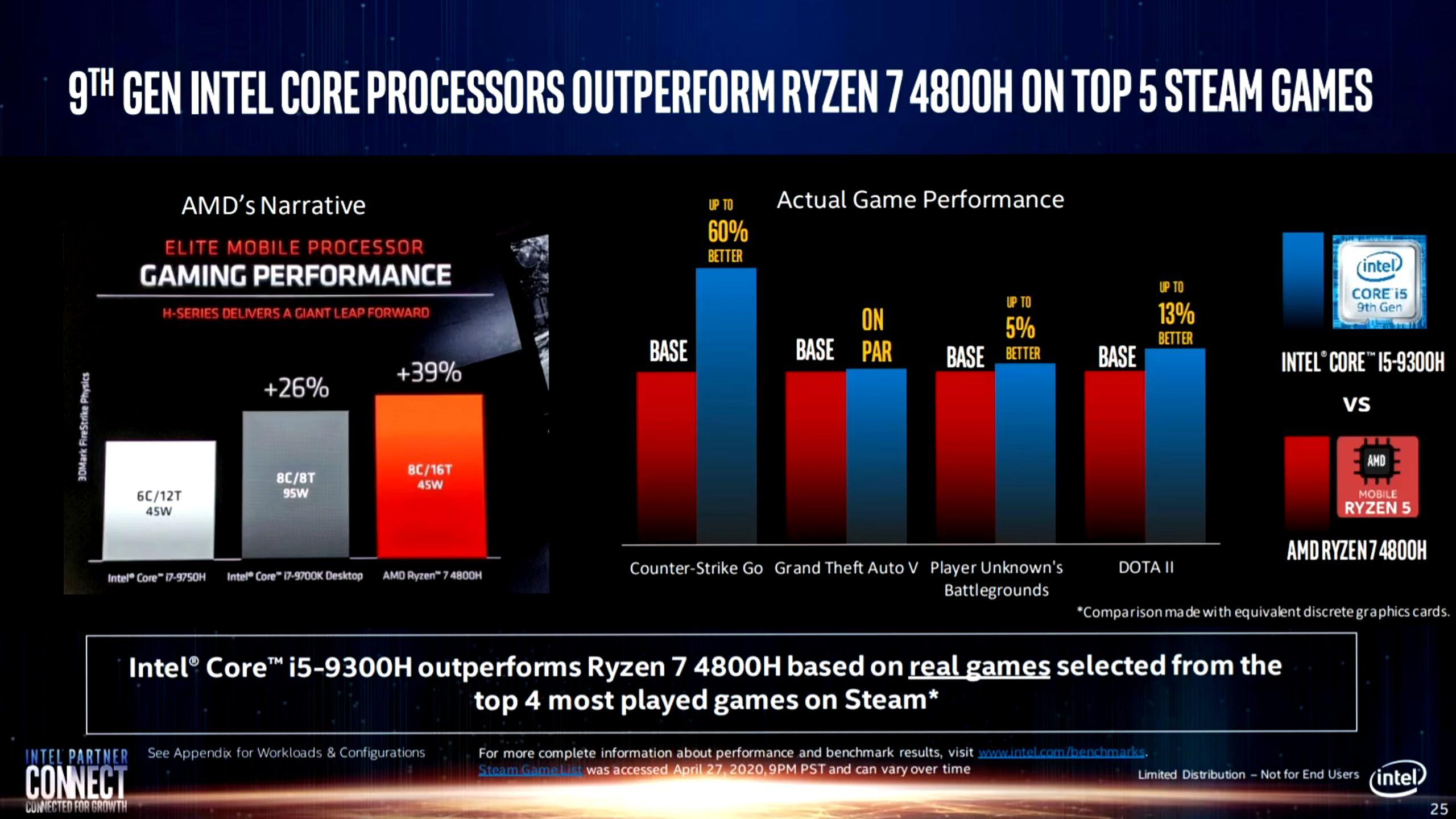 https://cdn.videocardz.com/1/2020/06/Intel-Marketing-Slides-14.jpg