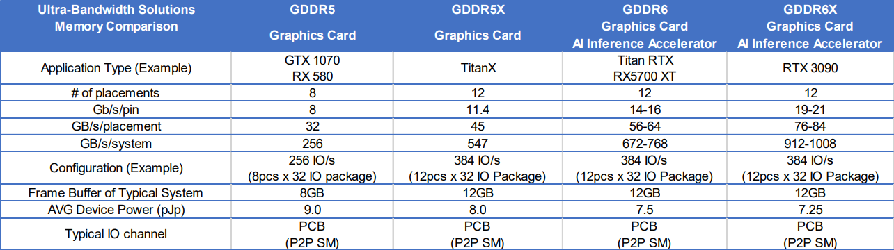 NVIDIA-GeForce-RTX-3090-Memory-Specifications-1.png