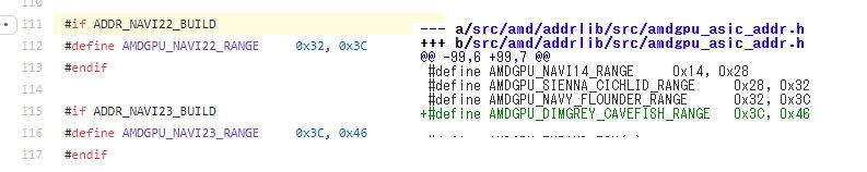 Amd Adds Dimgrey Cavefish Navi 23 To Linux Opengl Driver Videocardz Com
