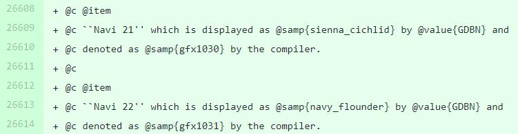Amd Sienna Cichlid Confirmed As Navi 21 Navy Flounder Is Navi 22 Videocardz Com