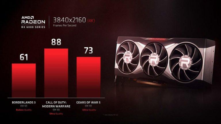 AMD-Radeon-RX-6000-4K-Gaming-768x432.jpg