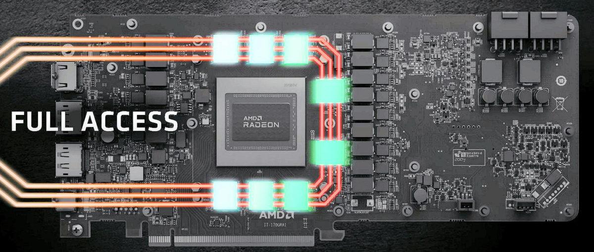 AMD Radeon RX PCB