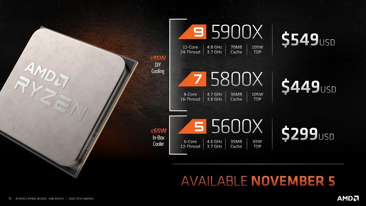 AMD-Ryzen-5000-Presentation-11.jpg