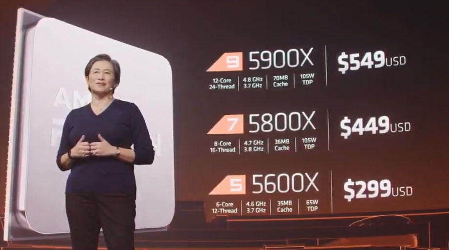 AMD announces Ryzen 5000 series (Zen3) - VideoCardz.com