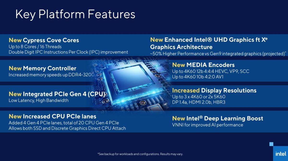 Intel Rocket Lake S 11th Gen Core 5