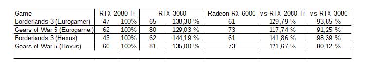 rx6000