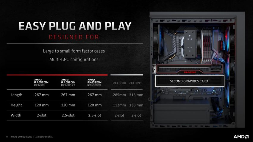 AMD Radeon RX 6800XT RX 6800 Design 11