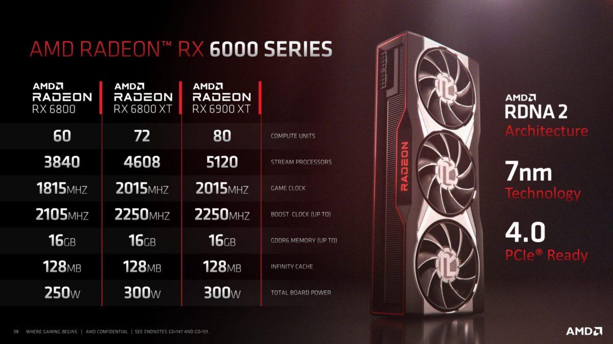 Вышел новый графический драйвер AMD Radeon Adrenalin 2020 20.11.2