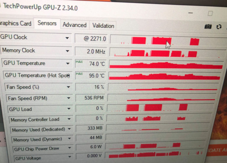 AMD Radeon RX 6800 разогнали до 2,5 ГГц