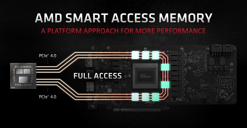 MSI Smart Access Memory 2