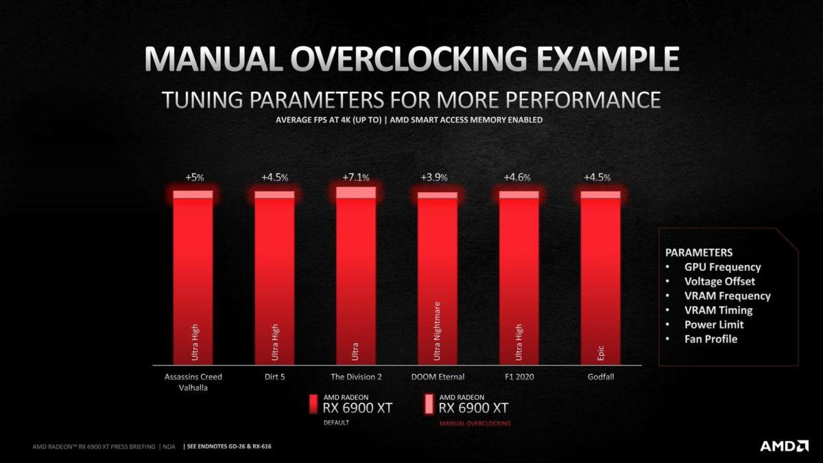 AMD Radeon RX 6900 XT 13 videocardz