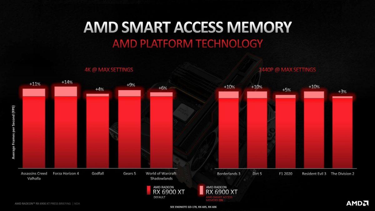 AMD Radeon RX 6900 XT 1 videocardz