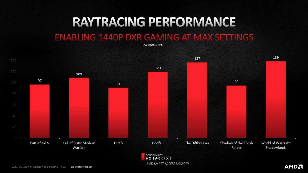 AMD Radeon RX 6900 XT 2 videocardz