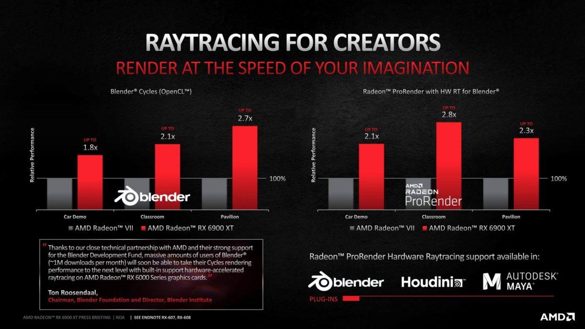 AMD Radeon RX 6900 XT 3 videocardz