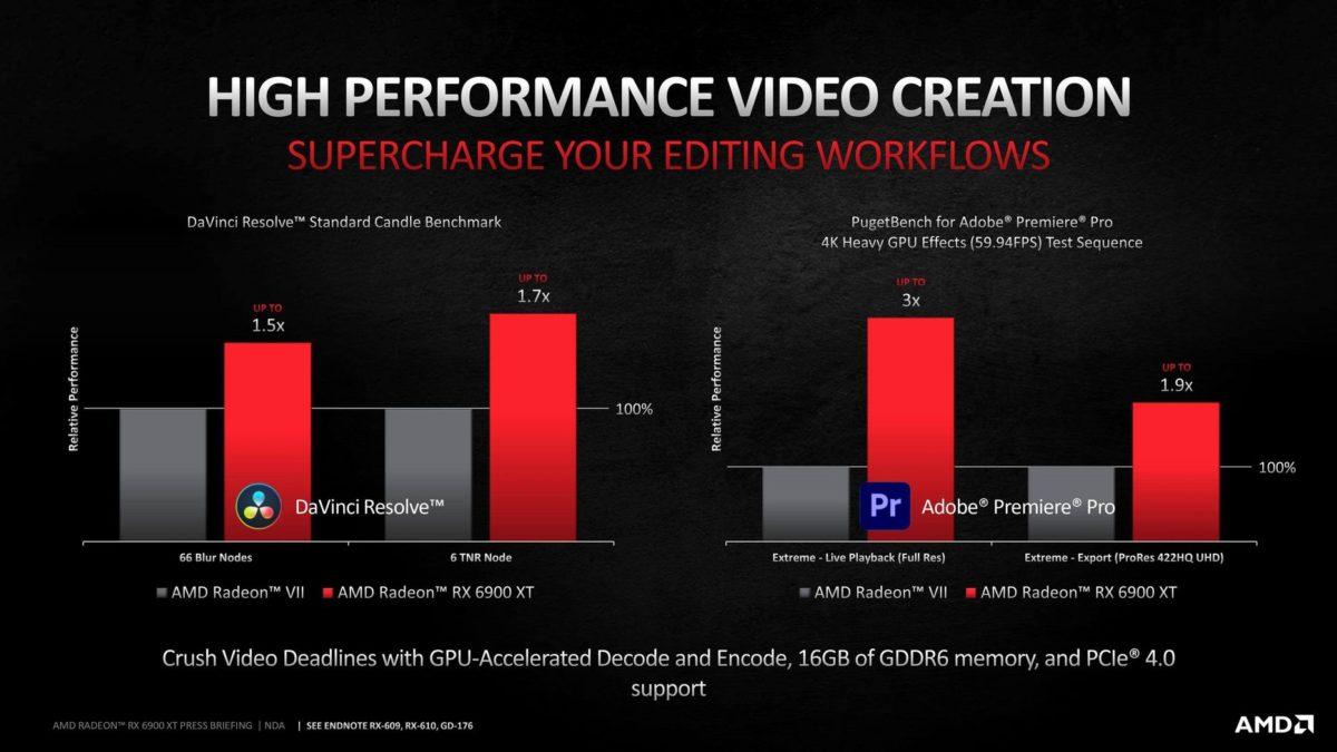 AMD Radeon RX 6900 XT 4 videocardz