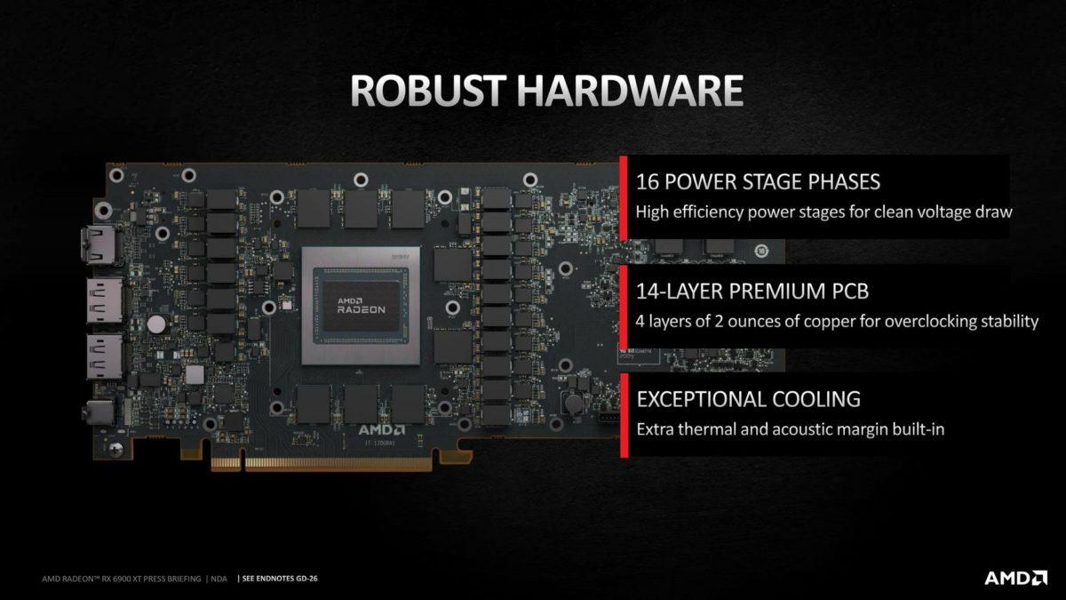 AMD Radeon RX 6900 XT 8 videocardz