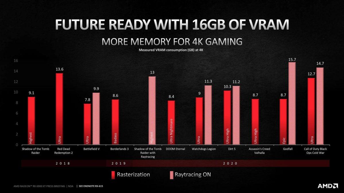 AMD Radeon RX 6900 XT 9 videocardz
