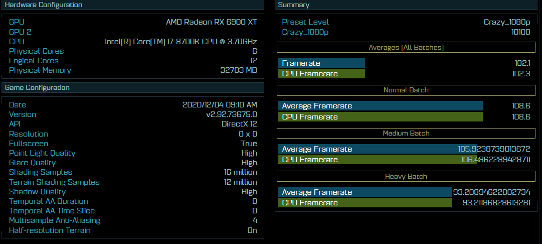 AMD Radeon RX 6900 XT AOTS