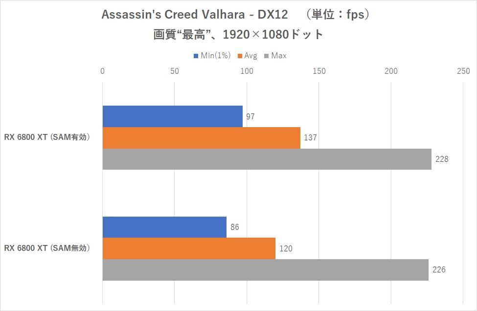 ASCII Assassins Creed Valhalla