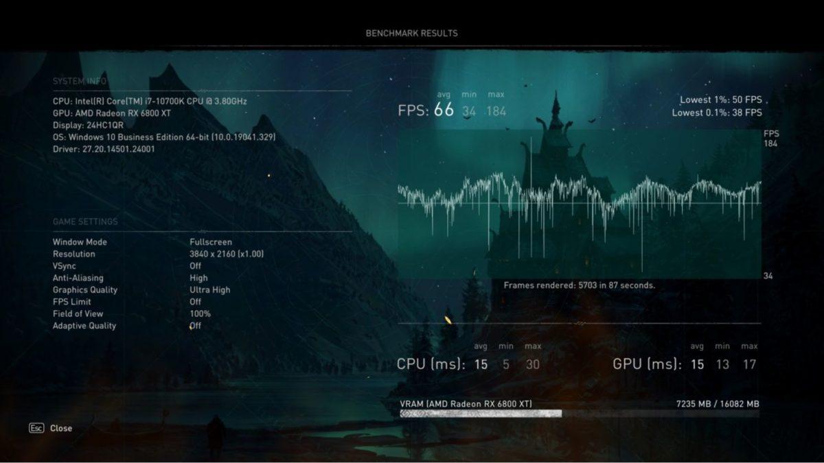 ASROCK CAM Z490 RX 6800 XT Assassins Creed Valhalla Enabled 1480x833 videocardz