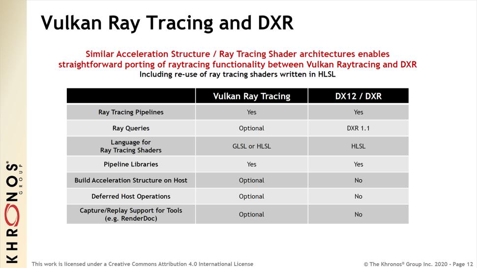 Вышел новый графический драйвер AMD Radeon Adrenalin 2020 20.11.3