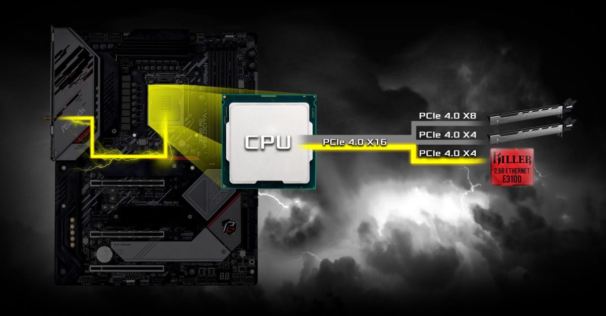 20210112 Rock It ASRock Launches Intel 500 Series Motherboards Direct S... videocardz