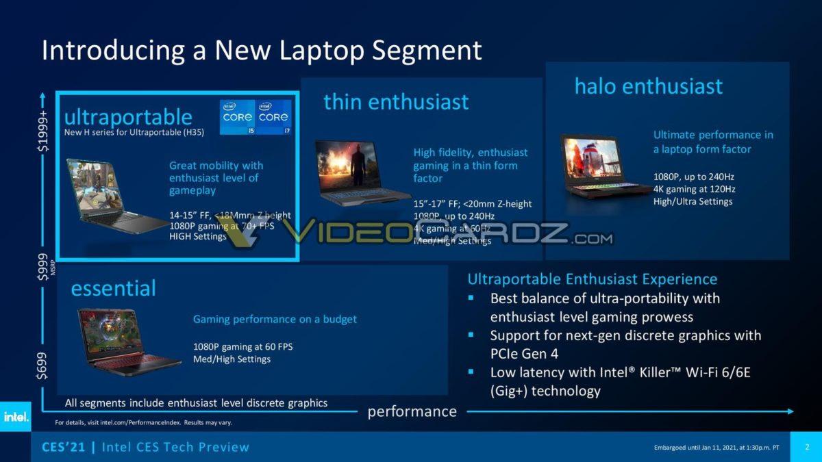 Intel 11th Gen Core TigerLake H35 VideoCardz 3